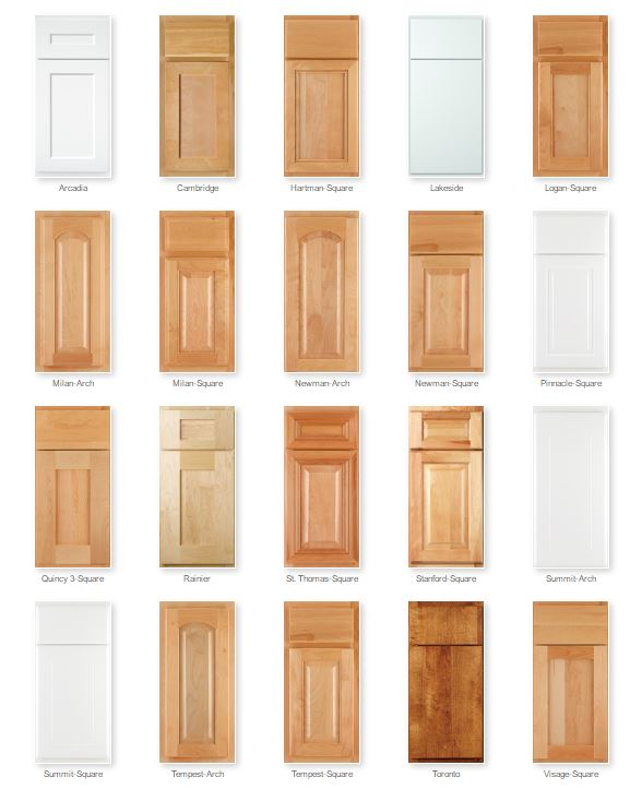 Donate Used Kitchen Cabinets: Everything You Need To Know About Kitchen Cabinets